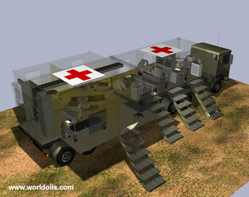 Military Hospitals on Trailers